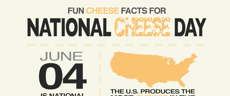 National Cheese Day Infographic