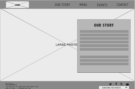 Blush Our Story Page Wireframe