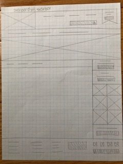 THIG Standard with Sidebar Wireframe