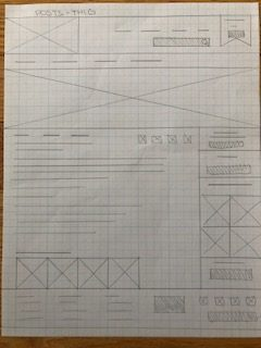 THIG Post Page Wireframe